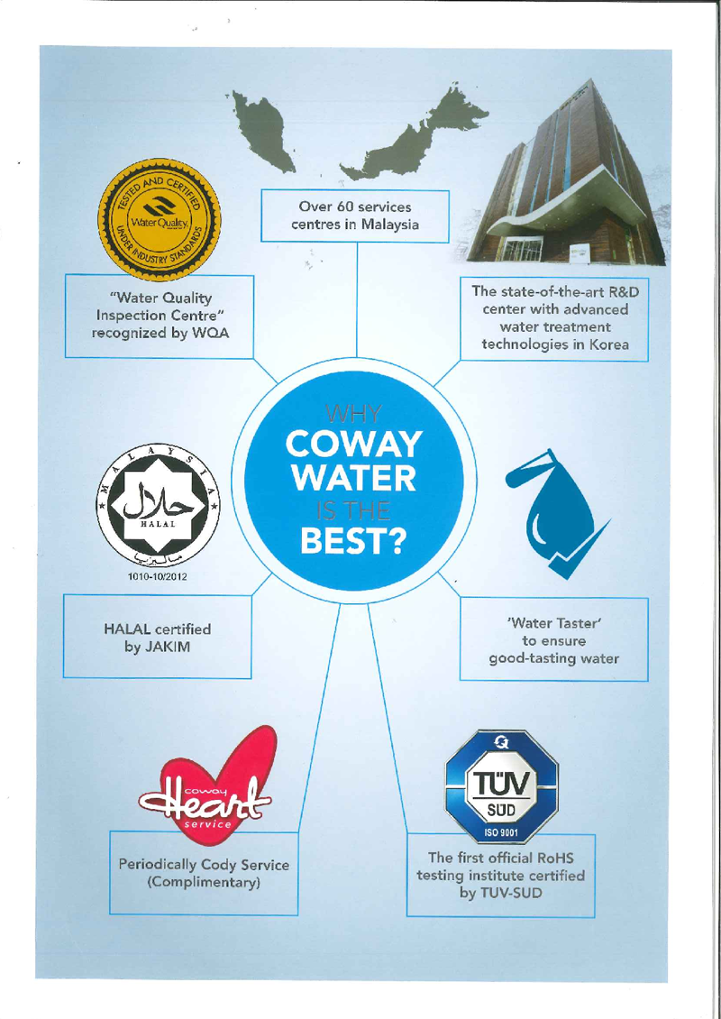 Image Result For Buy Coway Air Purifier